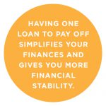 Having one loan to pay off simplifies your finances and gives you more financial stability